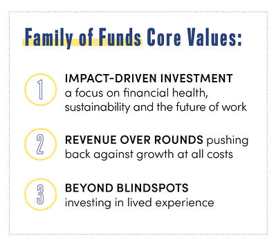 Family of Funds core values
